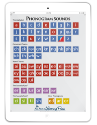 Phonograms Sounds App
