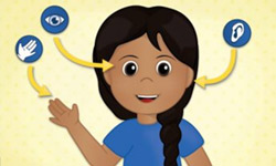 How to Use Multisensory Instruction
