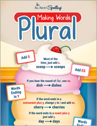 Making Spelling Words Plural