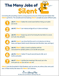 The Many Jobs of Silent E